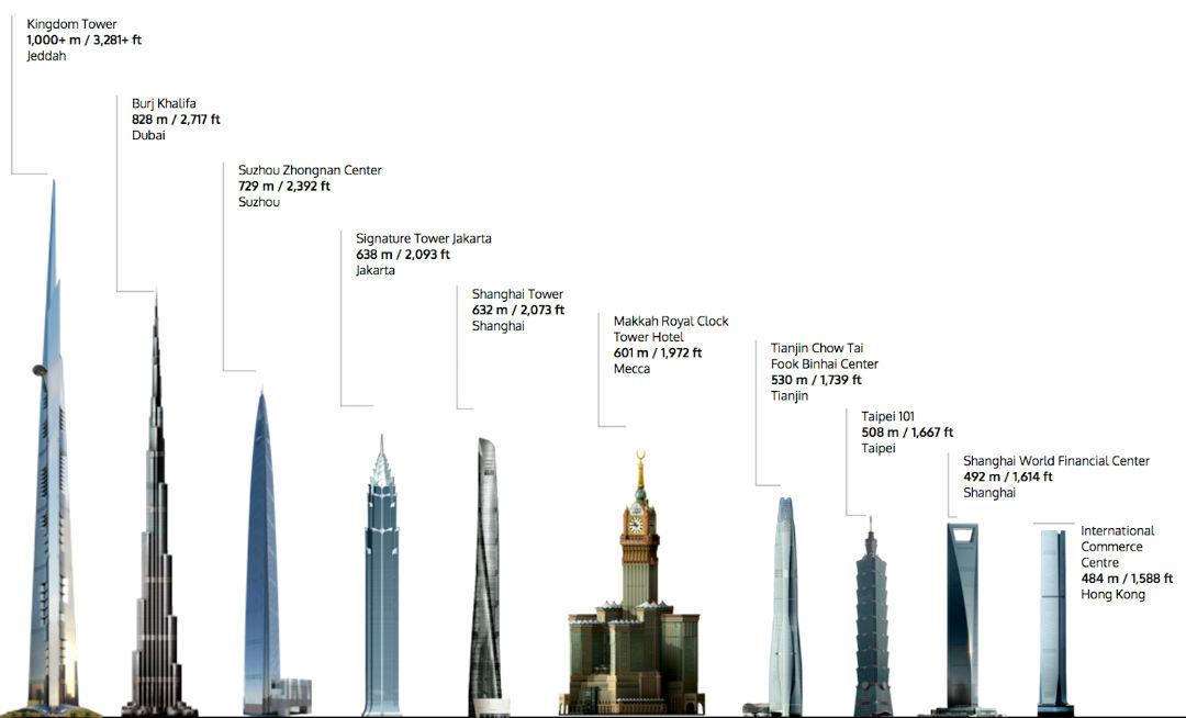 shocking-facts-about-saudi-arabia-10