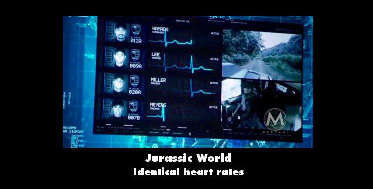 15 Jurassic World