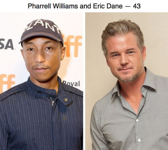 celebs-who-are-actually-the-same-age-23