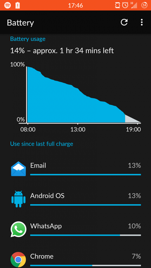 Installing battery optimisation apps   7 Things You Should Stop Doing With Your Phone   Brain Berries