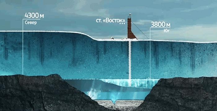 Озера под километрами льда | Тайны ледяного континента: что учёным удалось найти во льдах Антарктиды | Zestradar